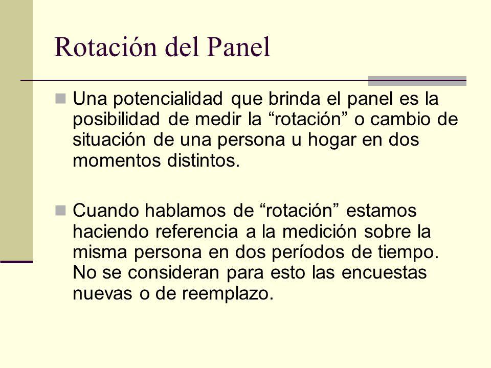 Rotación del Panel Una potencialidad que brinda el panel es la posibilidad de medir la rotación o cambio de situación de una persona u hogar en dos momentos distintos.