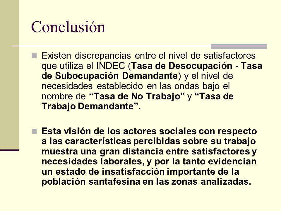 Conclusión Existen discrepancias entre el nivel de satisfactores que utiliza el INDEC (Tasa de Desocupación - Tasa de Subocupación Demandante) y el nivel de necesidades establecido en las ondas bajo el nombre de Tasa de No Trabajo y Tasa de Trabajo Demandante.