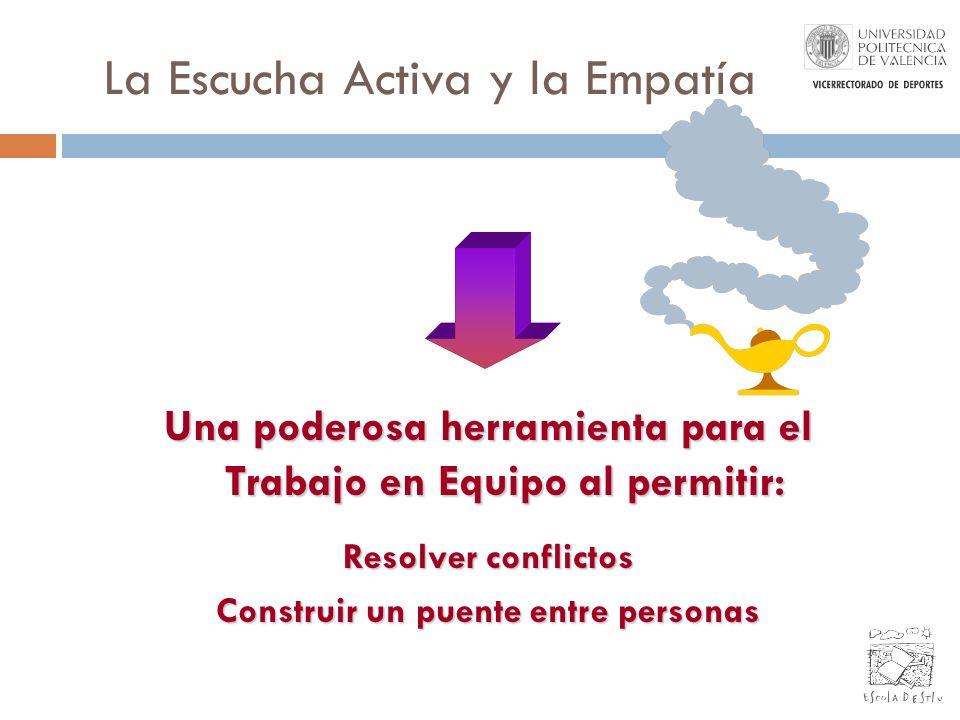 La Escucha Activa y la Empatía Una poderosa herramienta para el Trabajo en Equipo al permitir: Resolver conflictos Construir un puente entre personas