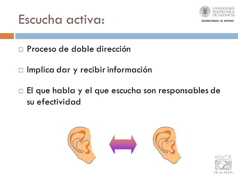 Escucha activa: Proceso de doble dirección Implica dar y recibir información El que habla y el que escucha son responsables de su efectividad