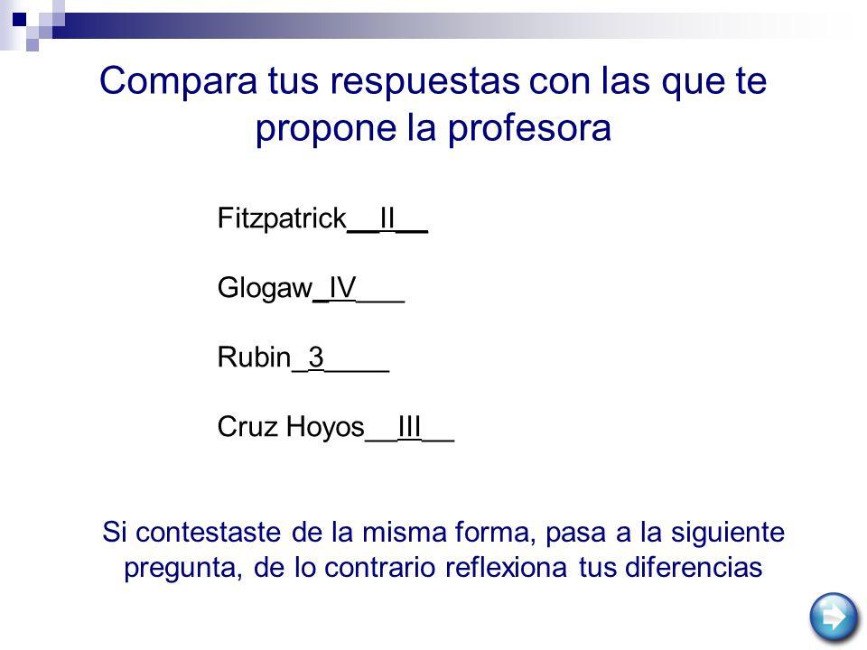 Compara tus respuestas con las que te propone la profesora Fitzpatrick__II__ Glogaw_IV___ Rubin_3____ Cruz Hoyos__III__ Si contestaste de la misma for