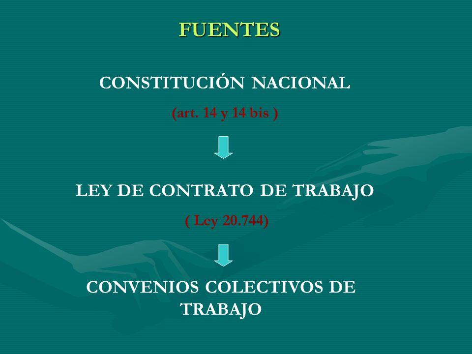 FUENTES CONSTITUCIÓN NACIONAL (art. 14 y 14 bis ) LEY DE CONTRATO DE TRABAJO ( Ley 20.744) CONVENIOS COLECTIVOS DE TRABAJO
