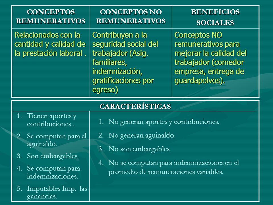 CONCEPTOS REMUNERATIVOS CONCEPTOS NO REMUNERATIVOS BENEFICIOSSOCIALES Relacionados con la cantidad y calidad de la prestación laboral. Contribuyen a l