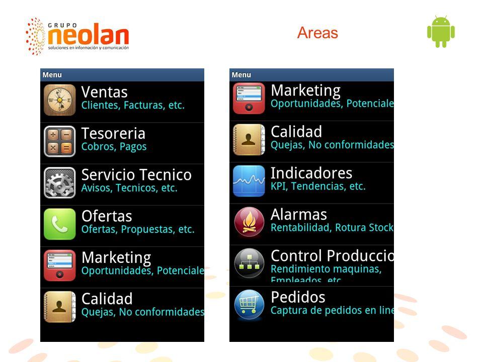 www.gruponeolan.com marketing@gruponeolan.com Teléfono: 34 + 976 73 70 08