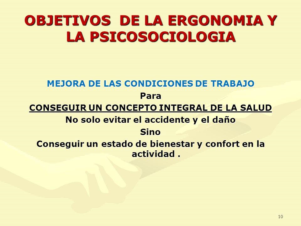 OBJETIVOS DE LA ERGONOMIA Y LA PSICOSOCIOLOGIA MEJORA DE LAS CONDICIONES DE TRABAJO Para CONSEGUIR UN CONCEPTO INTEGRAL DE LA SALUD No solo evitar el