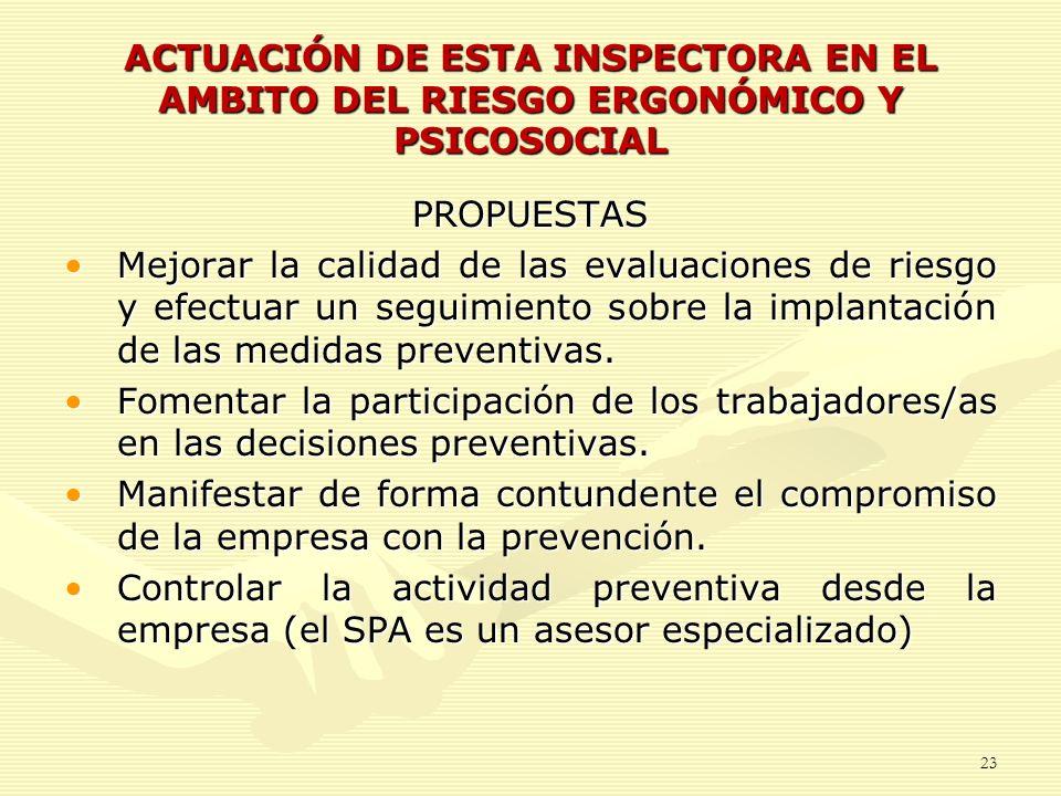 ACTUACIÓN DE ESTA INSPECTORA EN EL AMBITO DEL RIESGO ERGONÓMICO Y PSICOSOCIAL PROPUESTAS Mejorar la calidad de las evaluaciones de riesgo y efectuar u