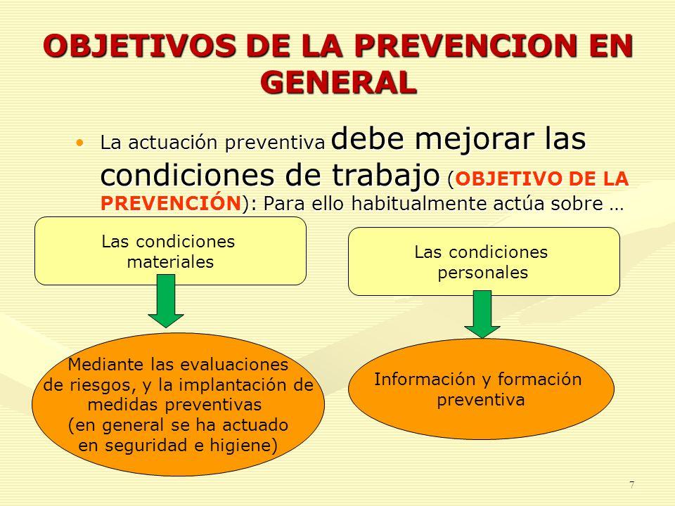 OBJETIVOS DE LA PREVENCION EN GENERAL 7 La actuación preventiva debe mejorar las condiciones de trabajo (OBJETIVO DE LA PREVENCIÓN): Para ello habitua