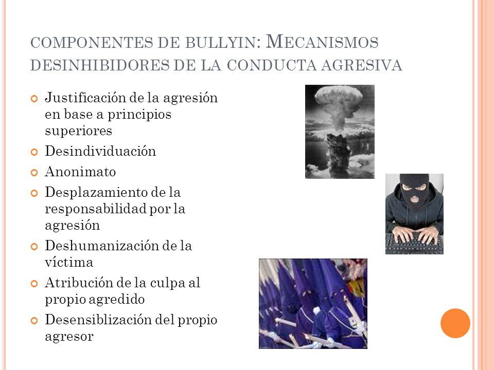 COMPONENTES DE BULLYIN : M ECANISMOS DESINHIBIDORES DE LA CONDUCTA AGRESIVA Justificación de la agresión en base a principios superiores Desindividuac
