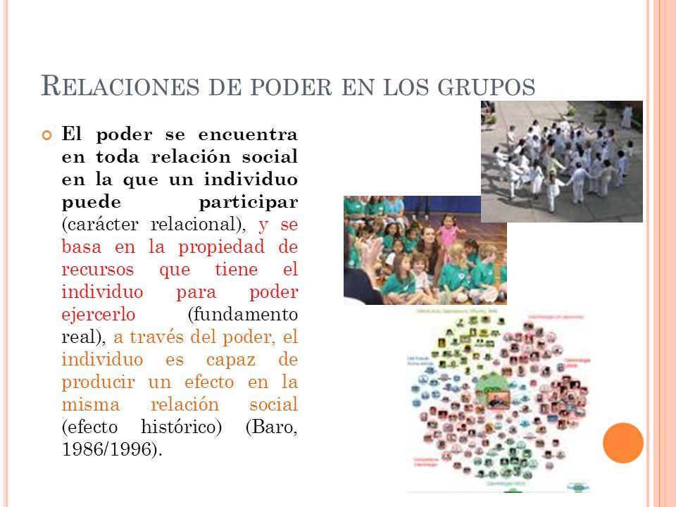 R ELACIONES DE PODER EN LOS GRUPOS El poder se encuentra en toda relación social en la que un individuo puede participar (carácter relacional), y se b