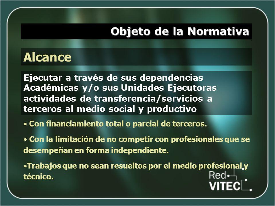 Objeto de la Normativa Alcance Con financiamiento total o parcial de terceros.