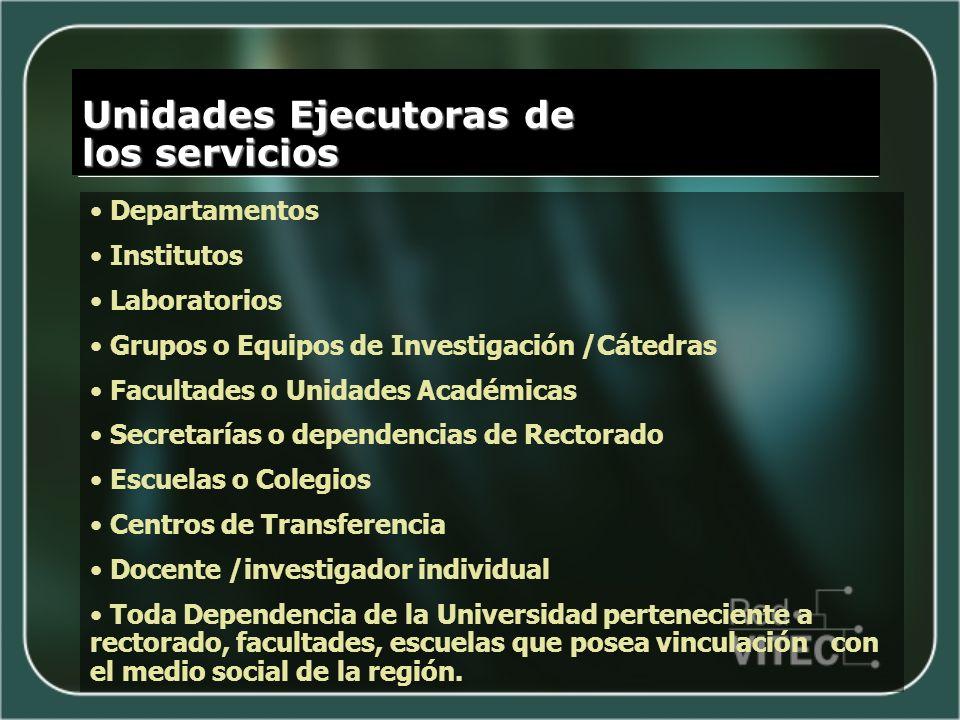Unidades Ejecutoras de los servicios Departamentos Institutos Laboratorios Grupos o Equipos de Investigación /Cátedras Facultades o Unidades Académica