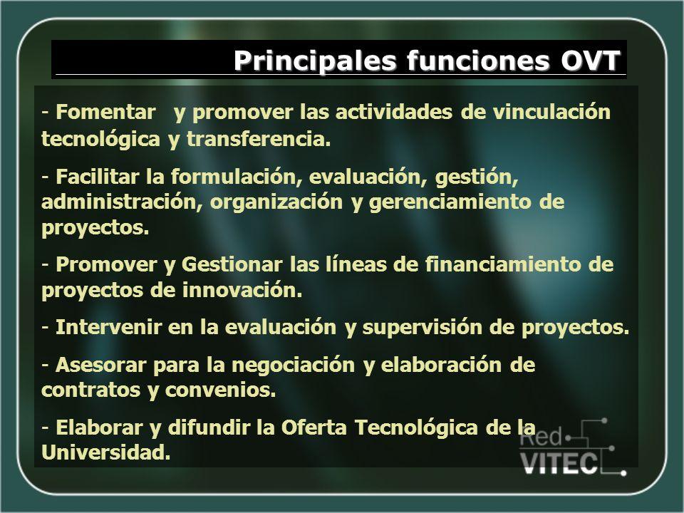 Principales funciones OVT - Fomentar y promover las actividades de vinculación tecnológica y transferencia. - Facilitar la formulación, evaluación, ge