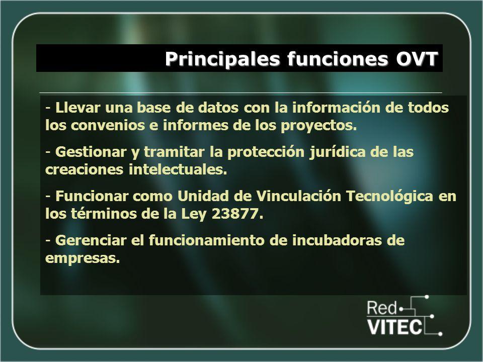 Principales funciones OVT - Llevar una base de datos con la información de todos los convenios e informes de los proyectos. - Gestionar y tramitar la