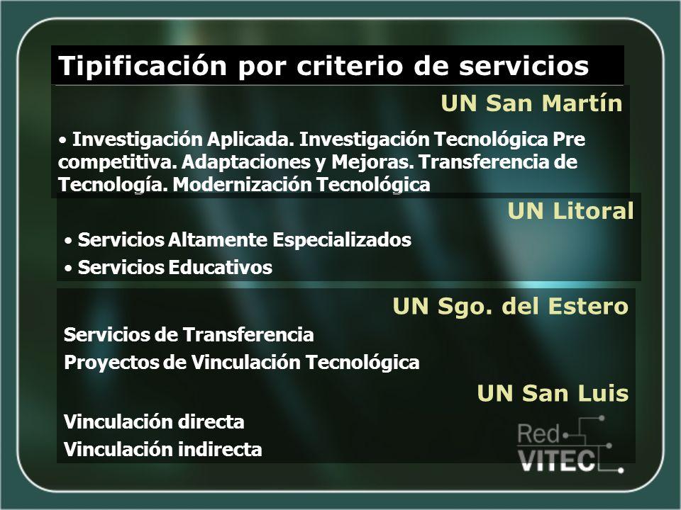 Tipificación por criterio de servicios UN San Martín Investigación Aplicada. Investigación Tecnológica Pre competitiva. Adaptaciones y Mejoras. Transf