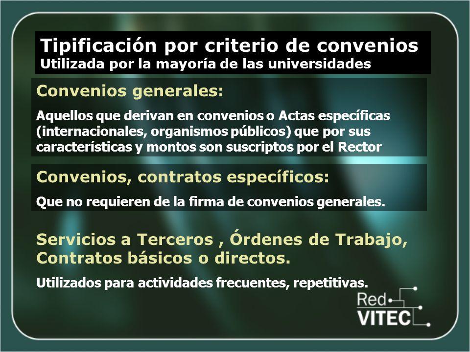 Convenios, contratos específicos: Que no requieren de la firma de convenios generales. Convenios generales: Aquellos que derivan en convenios o Actas