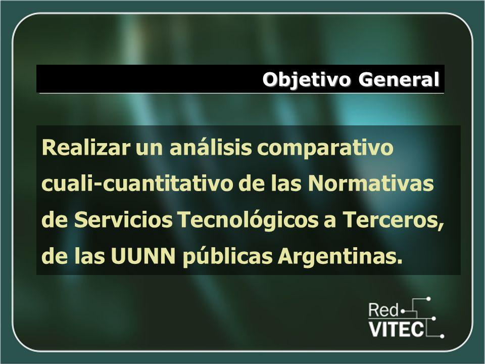 Objetivo General Realizar un análisis comparativo cuali-cuantitativo de las Normativas de Servicios Tecnológicos a Terceros, de las UUNN públicas Argentinas.