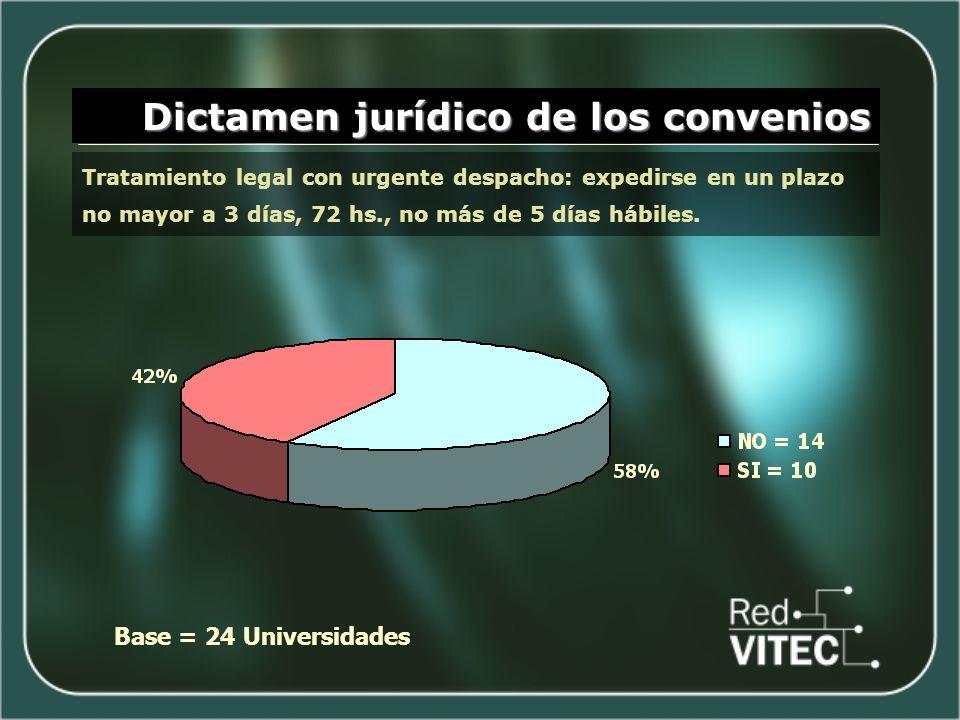 Dictamen jurídico de los convenios Base = 24 Universidades Tratamiento legal con urgente despacho: expedirse en un plazo no mayor a 3 días, 72 hs., no más de 5 días hábiles.