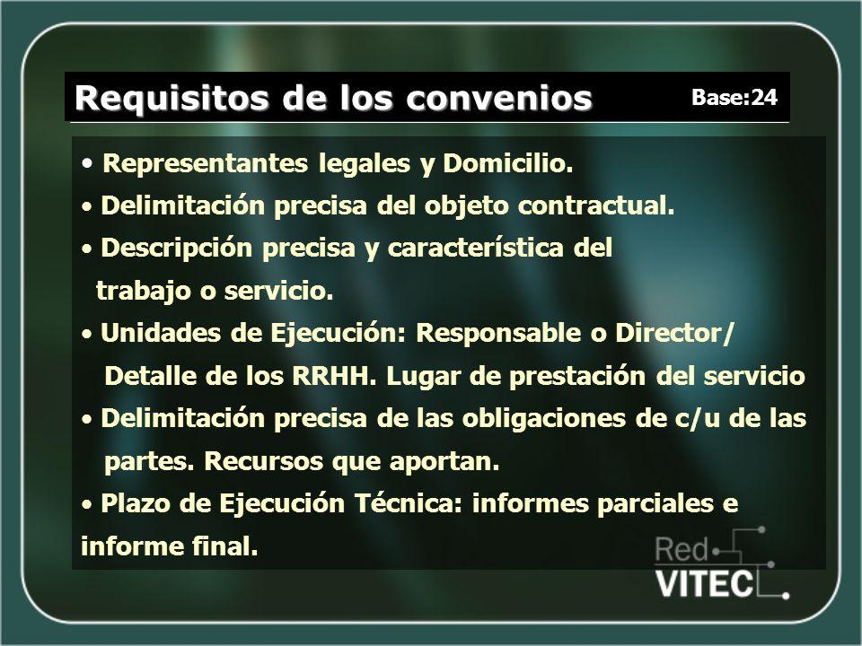 Requisitos de los convenios Representantes legales y Domicilio. Delimitación precisa del objeto contractual. Descripción precisa y característica del