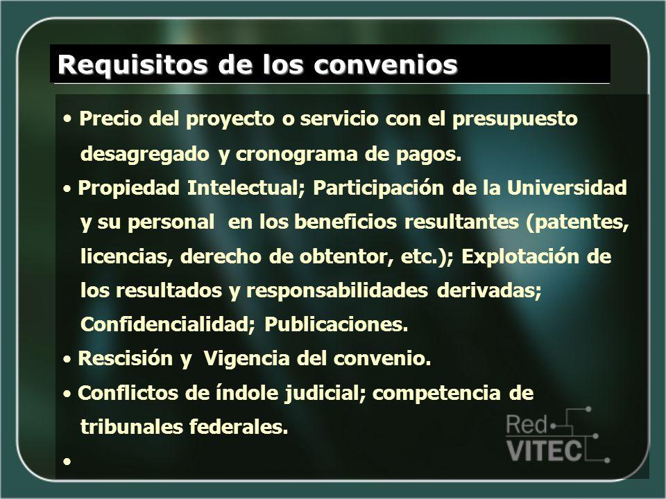 Requisitos de los convenios Precio del proyecto o servicio con el presupuesto desagregado y cronograma de pagos. Propiedad Intelectual; Participación