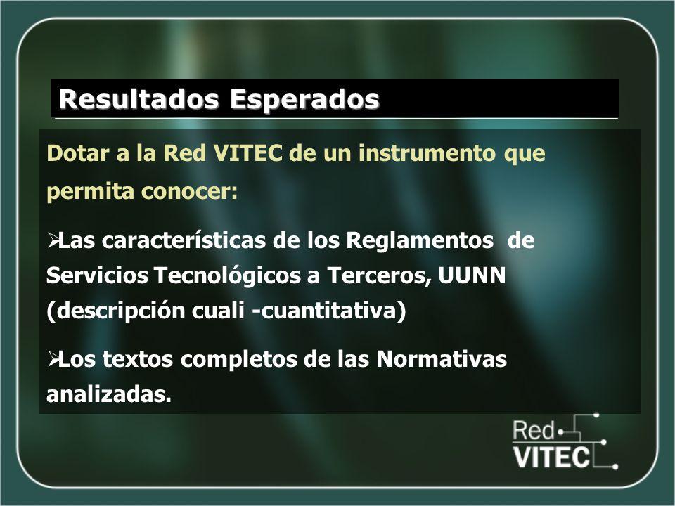 Resultados Esperados Dotar a la Red VITEC de un instrumento que permita conocer: Las características de los Reglamentos de Servicios Tecnológicos a Terceros, UUNN (descripción cuali -cuantitativa) Los textos completos de las Normativas analizadas.