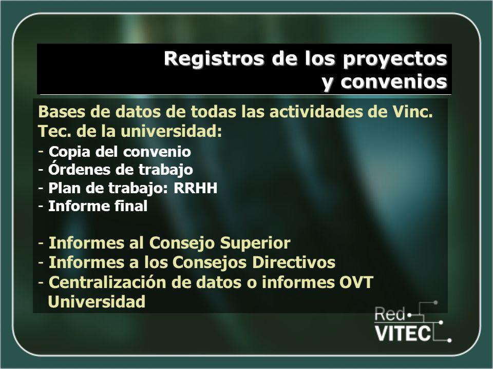 Registros de los proyectos y convenios y convenios Bases de datos de todas las actividades de Vinc. Tec. de la universidad: - Copia del convenio - Órd
