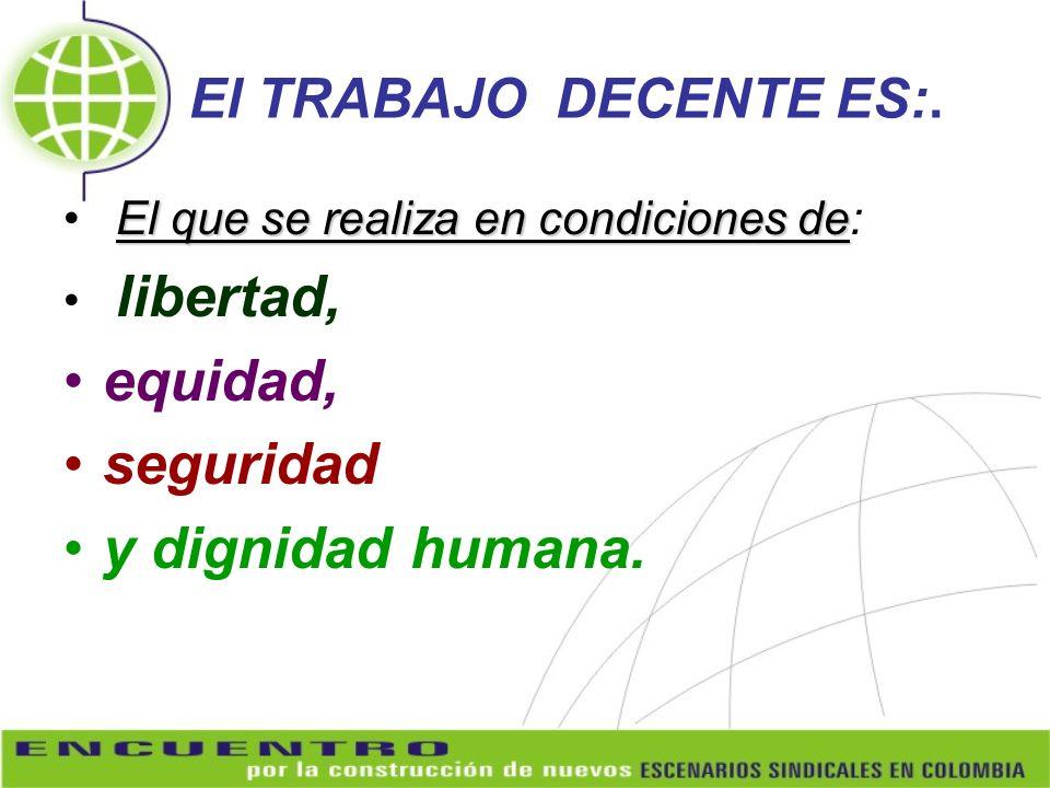 El TRABAJO DECENTE ES:. El que se realiza en condiciones de El que se realiza en condiciones de: libertad, equidad, seguridad y dignidad humana.