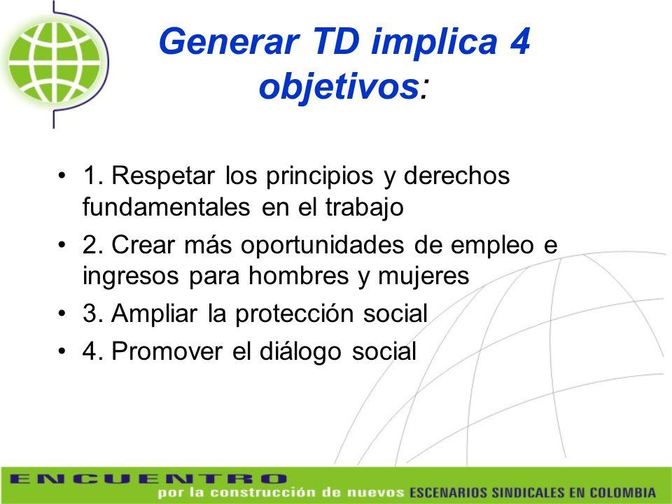 Generar TD implica 4 objetivos: 1. Respetar los principios y derechos fundamentales en el trabajo 2. Crear más oportunidades de empleo e ingresos para