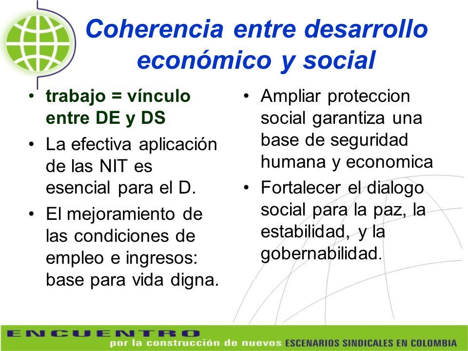 Coherencia entre desarrollo económico y social trabajo = vínculo entre DE y DS La efectiva aplicación de las NIT es esencial para el D. El mejoramient