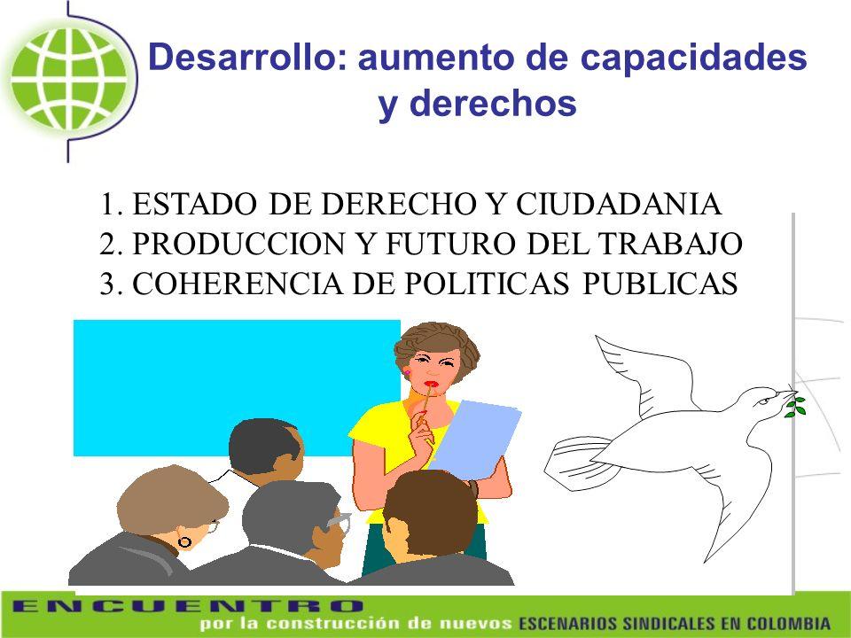 Desarrollo: aumento de capacidades y derechos 1. ESTADO DE DERECHO Y CIUDADANIA 2. PRODUCCION Y FUTURO DEL TRABAJO 3. COHERENCIA DE POLITICAS PUBLICAS