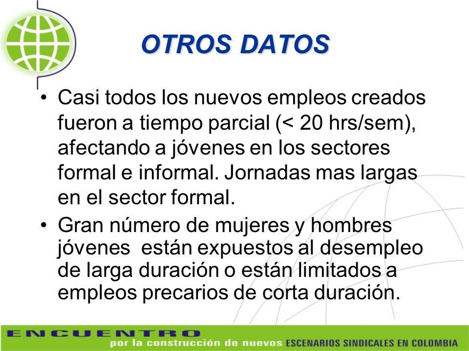 C.87: LIBERTAD SINDICAL Y PROTECCIÓN DEL DERECHO DE SINDICACIÓN, 1948 C.98: DERECHO DE SINDICACIÓN Y DE NEGOCIACIÓN COLECTIVA, 1949 NORMAS RELATIVAS A LOS DERECHOS SOCIALES FUNDAMENTALES LIBERTAD SINDICAL