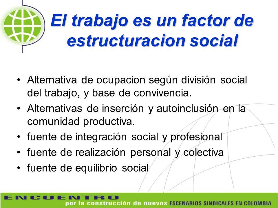El trabajo es un factor de estructuracion social Alternativa de ocupacion según división social del trabajo, y base de convivencia. Alternativas de in