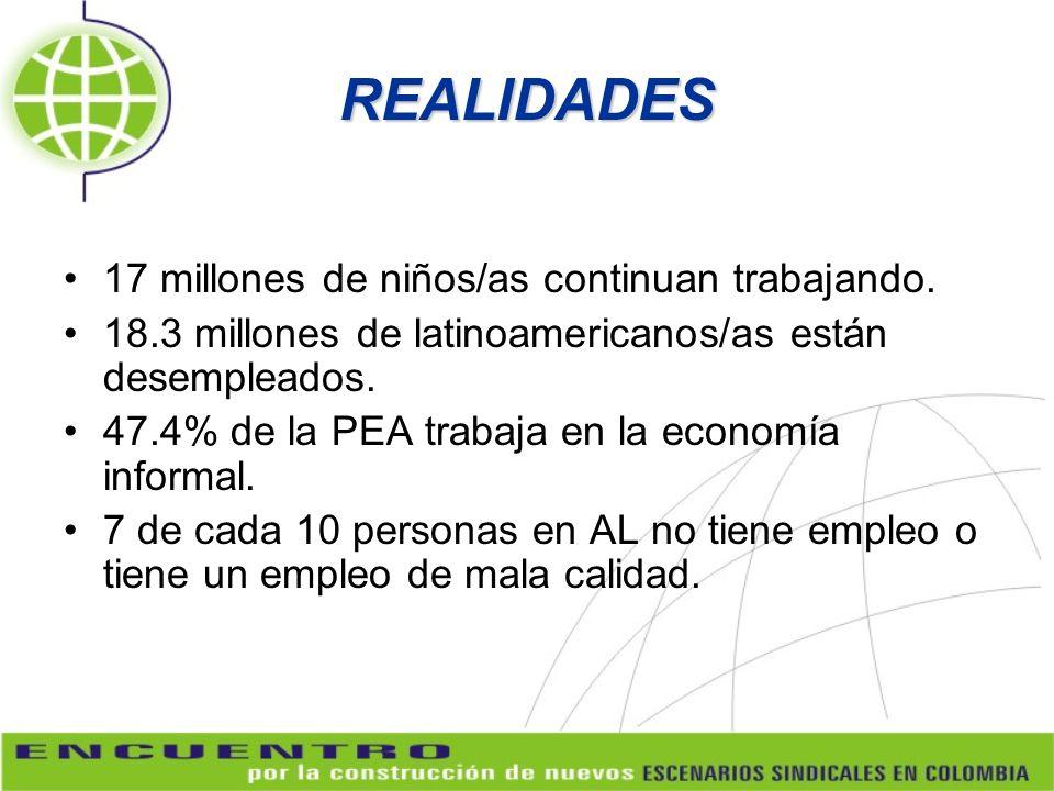 REALIDADES 17 millones de niños/as continuan trabajando. 18.3 millones de latinoamericanos/as están desempleados. 47.4% de la PEA trabaja en la econom