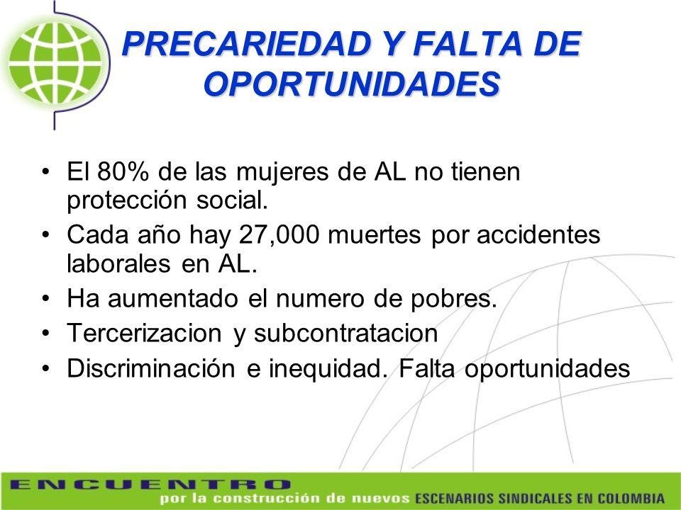 DESEMPLEO AL DESEMPLEO AL: 9.6% (2005) crecimiento económico con desocupación (18.3) Incertidumbre frente a acuerdos de libre comercio.