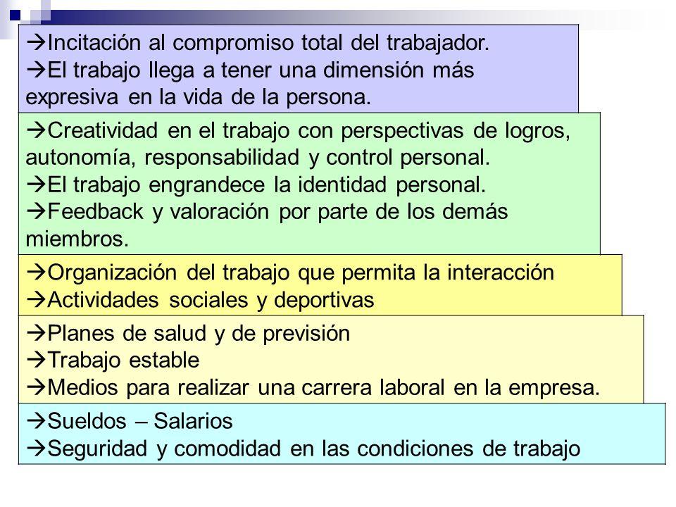 Incitación al compromiso total del trabajador. El trabajo llega a tener una dimensión más expresiva en la vida de la persona. Creatividad en el trabaj