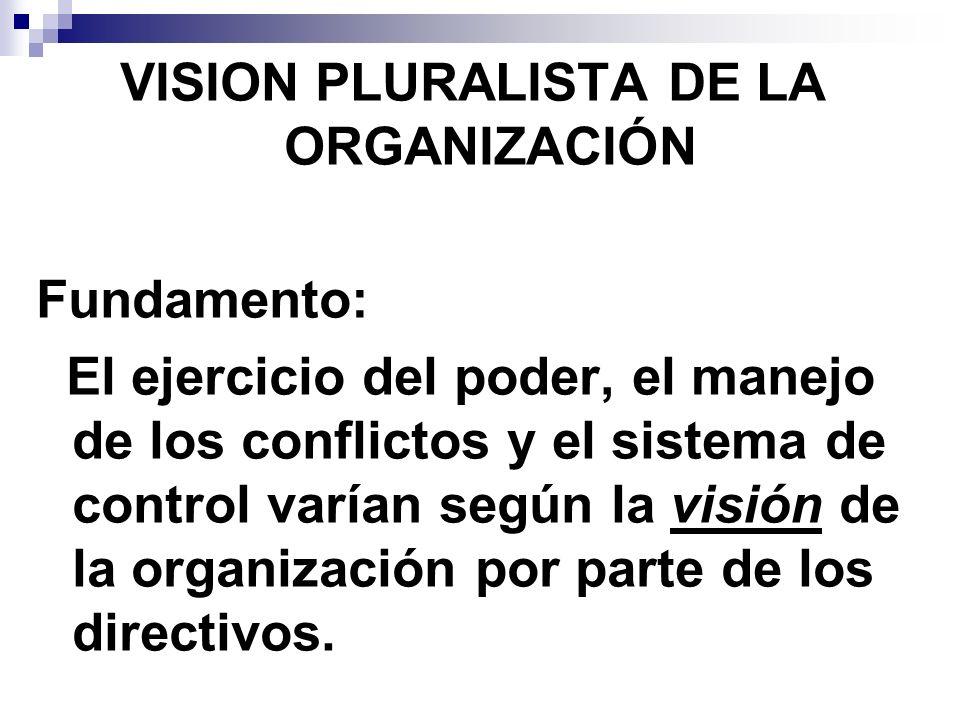 VISION PLURALISTA DE LA ORGANIZACIÓN Fundamento: El ejercicio del poder, el manejo de los conflictos y el sistema de control varían según la visión de