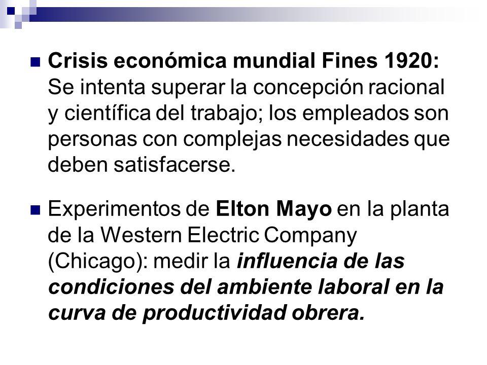 Crisis económica mundial Fines 1920: Se intenta superar la concepción racional y científica del trabajo; los empleados son personas con complejas nece