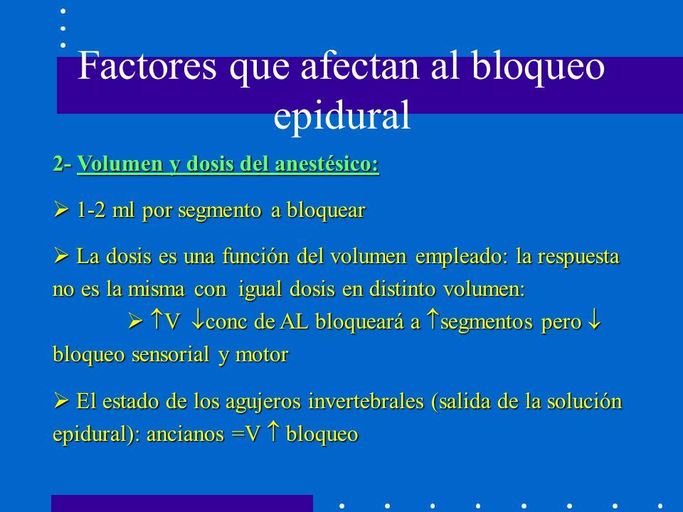 Factores que afectan al bloqueo epidural 2- Volumen y dosis del anestésico: 1-2 ml por segmento a bloquear 1-2 ml por segmento a bloquear La dosis es una función del volumen empleado: la respuesta no es la misma con igual dosis en distinto volumen: V conc de AL bloqueará a segmentos pero bloqueo sensorial y motor La dosis es una función del volumen empleado: la respuesta no es la misma con igual dosis en distinto volumen: V conc de AL bloqueará a segmentos pero bloqueo sensorial y motor El estado de los agujeros invertebrales (salida de la solución epidural): ancianos =V bloqueo El estado de los agujeros invertebrales (salida de la solución epidural): ancianos =V bloqueo