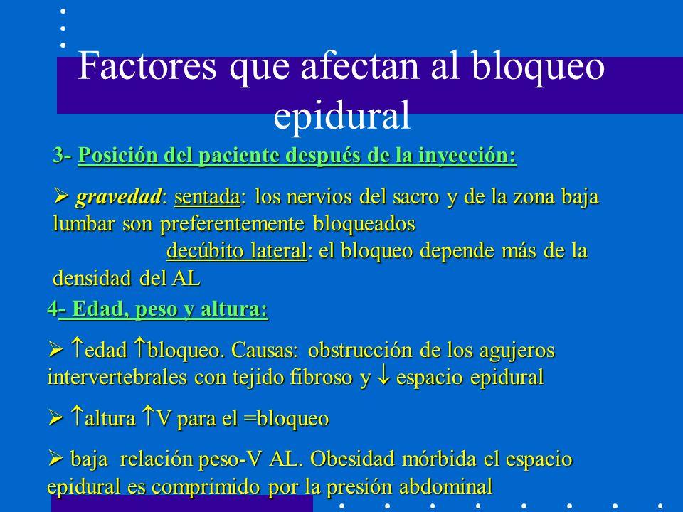 Factores que afectan al bloqueo epidural 3- Posición del paciente después de la inyección: gravedad: sentada: los nervios del sacro y de la zona baja lumbar son preferentemente bloqueados decúbito lateral: el bloqueo depende más de la densidad del AL gravedad: sentada: los nervios del sacro y de la zona baja lumbar son preferentemente bloqueados decúbito lateral: el bloqueo depende más de la densidad del AL 4- Edad, peso y altura: edad bloqueo.
