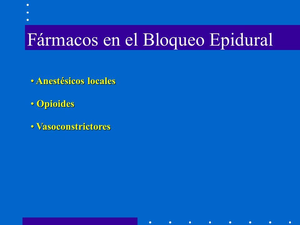 Fármacos en el Bloqueo Epidural Anestésicos locales Anestésicos locales Opioides Opioides Vasoconstrictores Vasoconstrictores