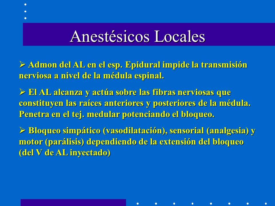 Anestésicos Locales Admon del AL en el esp.