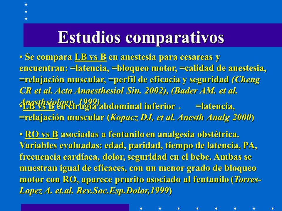Estudios comparativos Se compara LB vs B en anestesia para cesareas y encuentran: =latencia, =bloqueo motor, =calidad de anestesia, =relajación muscular, =perfil de eficacia y seguridad (Cheng CR et al.