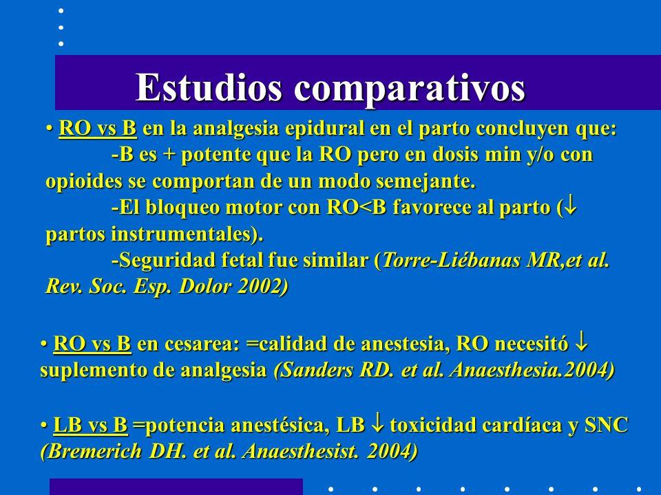 Estudios comparativos RO vs B en la analgesia epidural en el parto concluyen que: -B es + potente que la RO pero en dosis min y/o con opioides se comportan de un modo semejante.