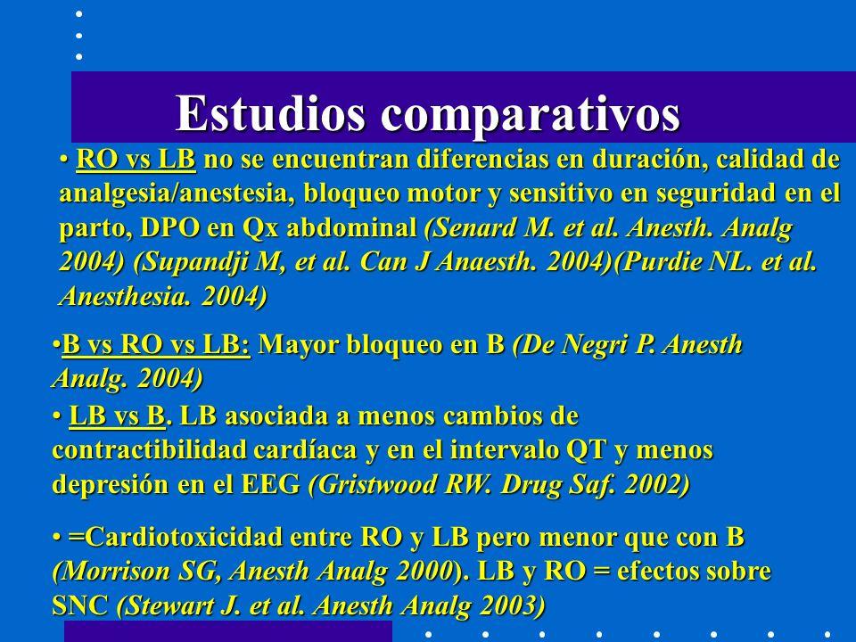Estudios comparativos RO vs LB no se encuentran diferencias en duración, calidad de analgesia/anestesia, bloqueo motor y sensitivo en seguridad en el parto, DPO en Qx abdominal (Senard M.
