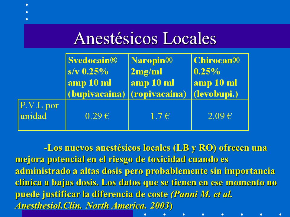Anestésicos Locales -Los nuevos anestésicos locales (LB y RO) ofrecen una mejora potencial en el riesgo de toxicidad cuando es administrado a altas dosis pero probablemente sin importancia clínica a bajas dosis.