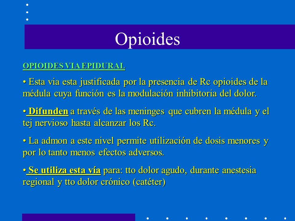 Opioides OPIOIDES VIA EPIDURAL Esta via esta justificada por la presencia de Rc opioides de la médula cuya función es la modulación inhibitoria del dolor.