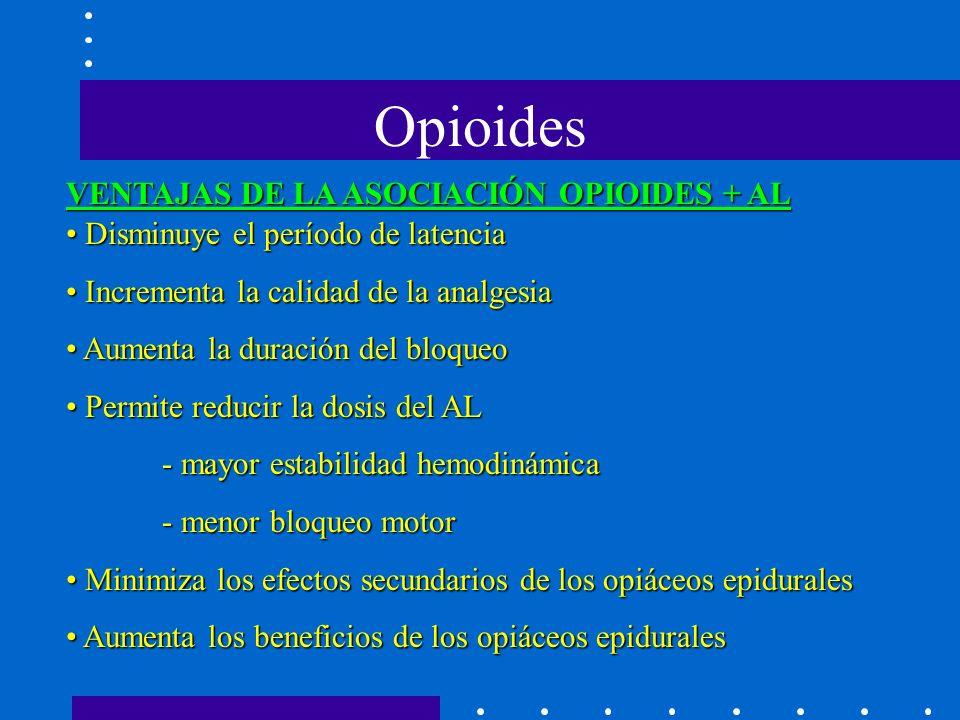 Opioides VENTAJAS DE LA ASOCIACIÓN OPIOIDES + AL Disminuye el período de latencia Disminuye el período de latencia Incrementa la calidad de la analgesia Incrementa la calidad de la analgesia Aumenta la duración del bloqueo Aumenta la duración del bloqueo Permite reducir la dosis del AL Permite reducir la dosis del AL - mayor estabilidad hemodinámica - menor bloqueo motor Minimiza los efectos secundarios de los opiáceos epidurales Minimiza los efectos secundarios de los opiáceos epidurales Aumenta los beneficios de los opiáceos epidurales Aumenta los beneficios de los opiáceos epidurales