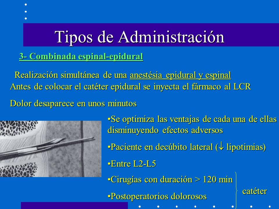 3- Combinada espinal-epidural Realización simultánea de una anestésia epidural y espinal Antes de colocar el catéter epidural se inyecta el fármaco al LCR Dolor desaparece en unos minutos Se optimiza las ventajas de cada una de ellas disminuyendo efectos adversosSe optimiza las ventajas de cada una de ellas disminuyendo efectos adversos Paciente en decúbito lateral ( lipotimias)Paciente en decúbito lateral ( lipotimias) Entre L2-L5Entre L2-L5 Cirugías con duración > 120 minCirugías con duración > 120 min Postoperatorios dolorososPostoperatorios dolorosos catéter Tipos de Administración
