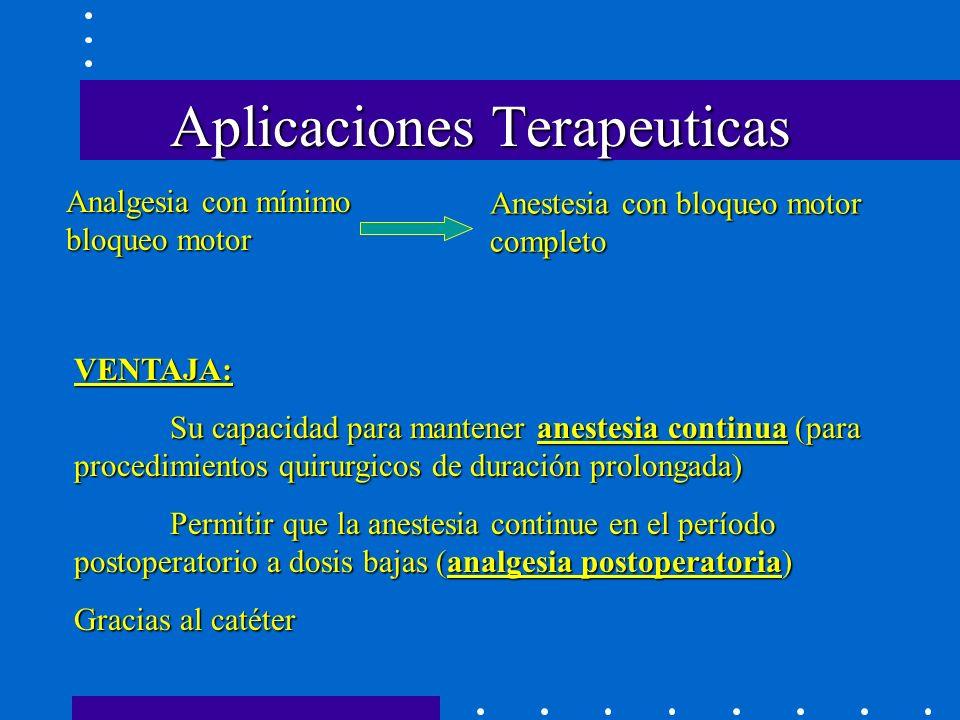 Aplicaciones Terapeuticas Analgesia con mínimo bloqueo motor Anestesia con bloqueo motor completo VENTAJA: Su capacidad para mantener anestesia continua (para procedimientos quirurgicos de duración prolongada) Permitir que la anestesia continue en el período postoperatorio a dosis bajas (analgesia postoperatoria) Gracias al catéter
