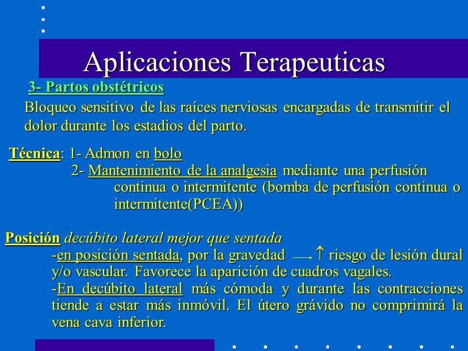 Aplicaciones Terapeuticas 3- Partos obstétricos Bloqueo sensitivo de las raíces nerviosas encargadas de transmitir el dolor durante los estadios del parto.