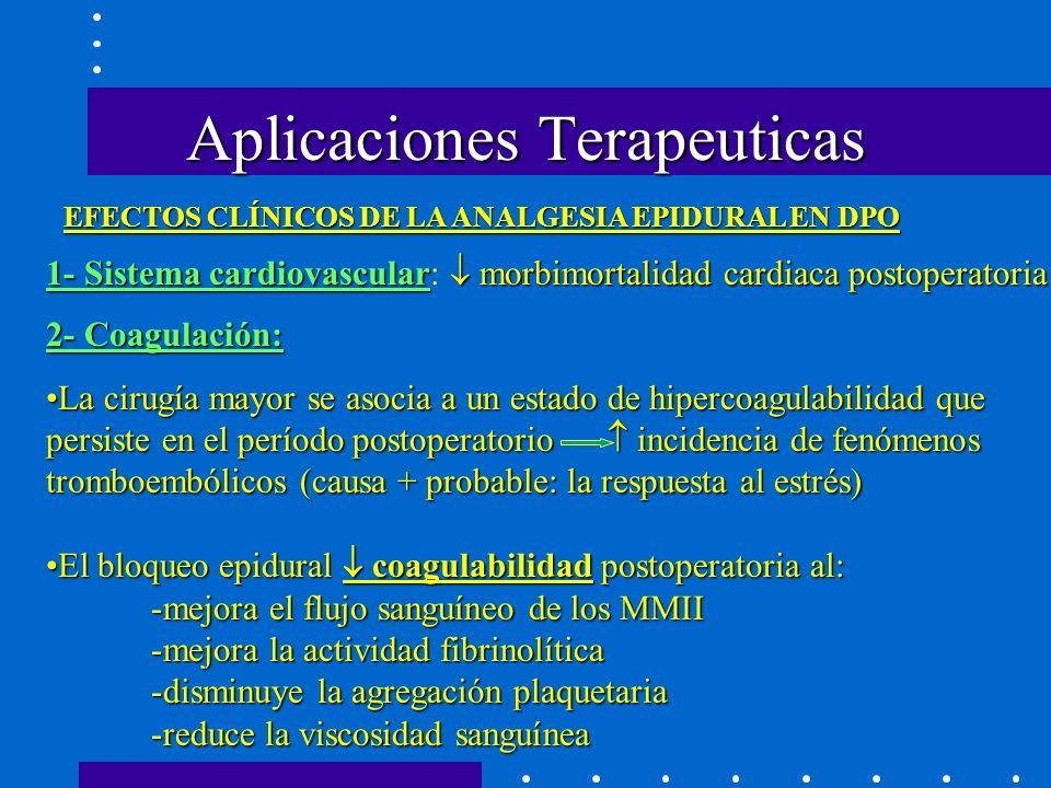 Aplicaciones Terapeuticas EFECTOS CLÍNICOS DE LA ANALGESIA EPIDURAL EN DPO 1- Sistema cardiovascular morbimortalidad cardiaca postoperatoria 1- Sistema cardiovascular: morbimortalidad cardiaca postoperatoria 2- Coagulación: La cirugía mayor se asocia a un estado de hipercoagulabilidad que persiste en el período postoperatorio incidencia de fenómenos tromboembólicos (causa + probable: la respuesta al estrés)La cirugía mayor se asocia a un estado de hipercoagulabilidad que persiste en el período postoperatorio incidencia de fenómenos tromboembólicos (causa + probable: la respuesta al estrés) El bloqueo epidural coagulabilidad postoperatoria al:El bloqueo epidural coagulabilidad postoperatoria al: -mejora el flujo sanguíneo de los MMII -mejora la actividad fibrinolítica -disminuye la agregación plaquetaria -reduce la viscosidad sanguínea